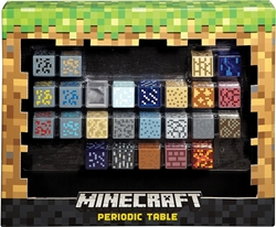 Picture of Minecraft Periodic Table