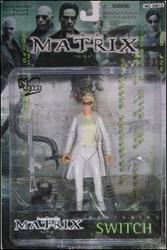 Picture of Matrix Switch Figure