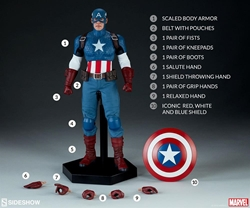 Picture of Captain America Sixth Scale Sideshow Figure